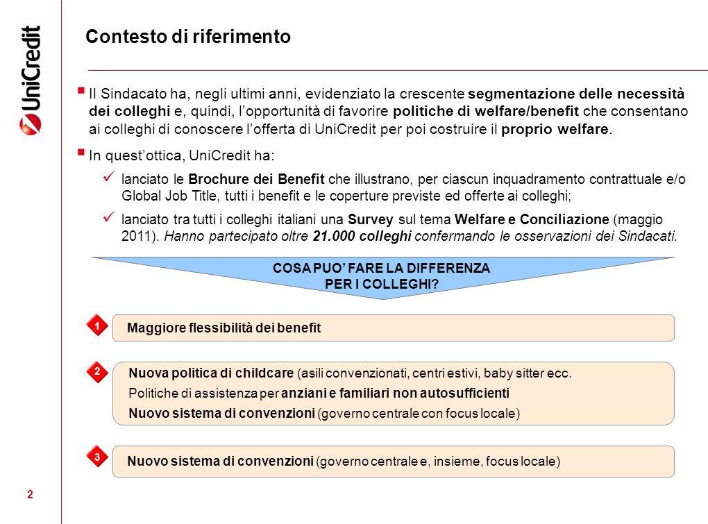 2 Contesto di riferimento Maggiore flessibilità dei benefit Nuovo sistema di convenzioni (governo centrale e, insieme, focus locale) Nuova politica di