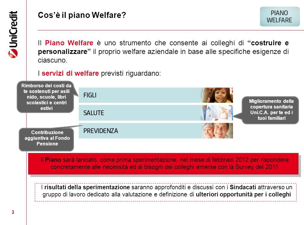 3 Cosè il piano Welfare? Il Piano Welfare è uno strumento che consente ai colleghi di costruire e personalizzare il proprio welfare aziendale in base