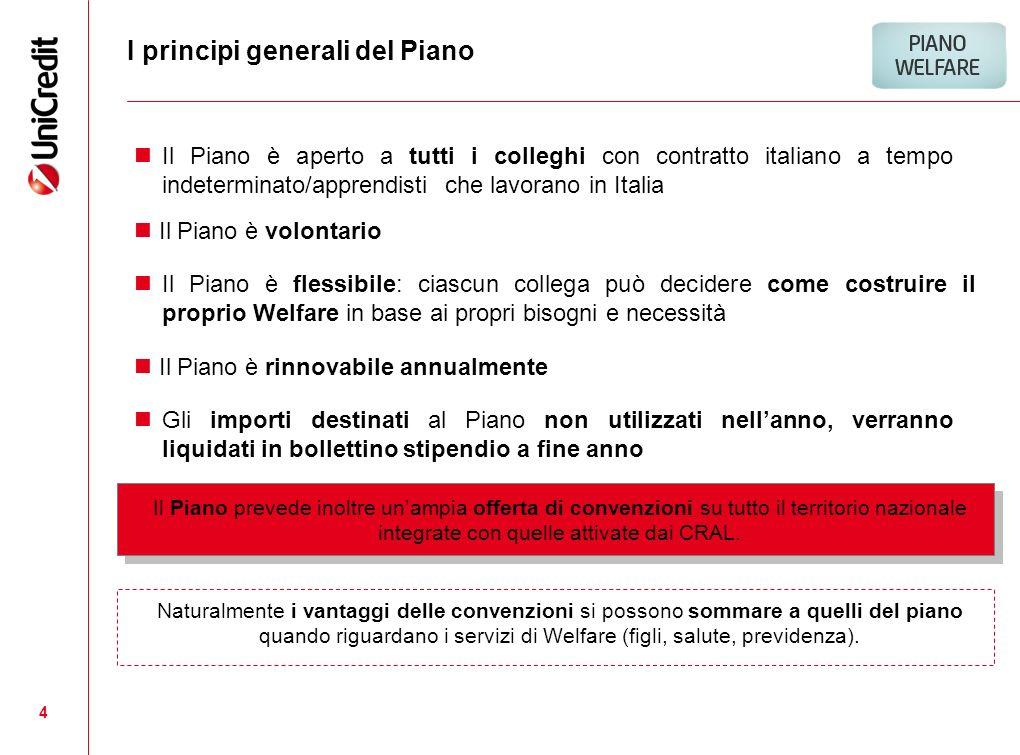 4 I principi generali del Piano Il Piano è volontario Il Piano è rinnovabile annualmente Gli importi destinati al Piano non utilizzati nellanno, verra