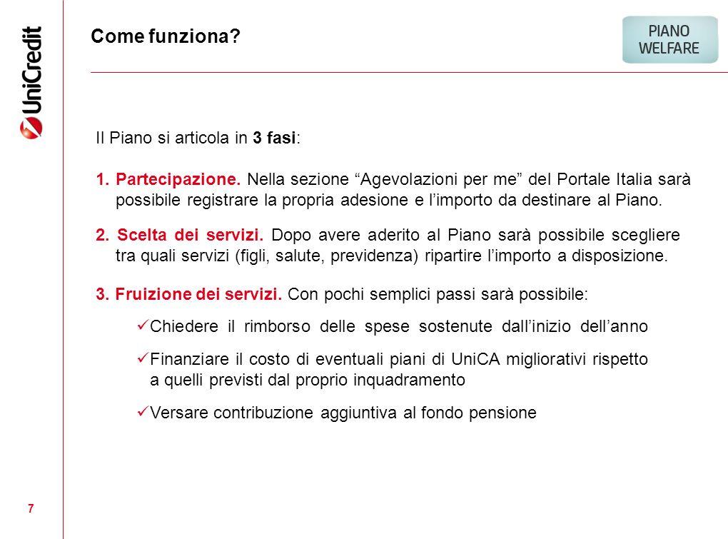 7 Come funziona? Il Piano si articola in 3 fasi: 1. Partecipazione. Nella sezione Agevolazioni per me del Portale Italia sarà possibile registrare la