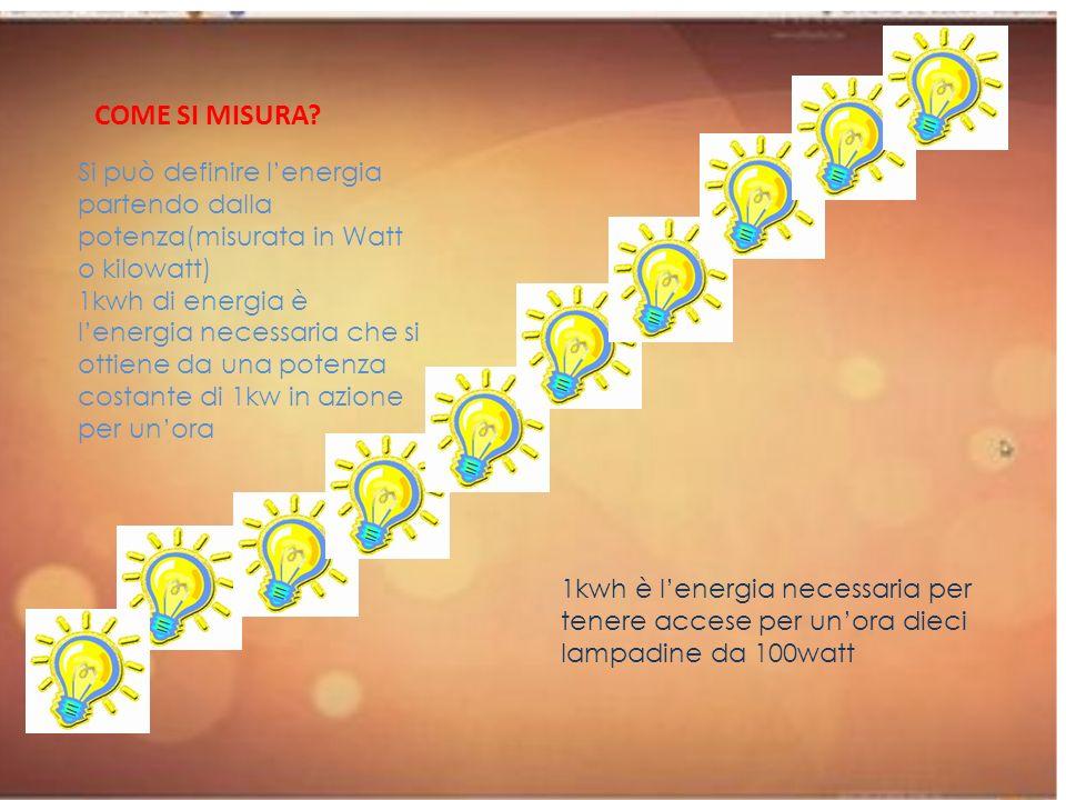 COME SI MISURA? Si può definire lenergia partendo dalla potenza(misurata in Watt o kilowatt) 1kwh di energia è lenergia necessaria che si ottiene da u