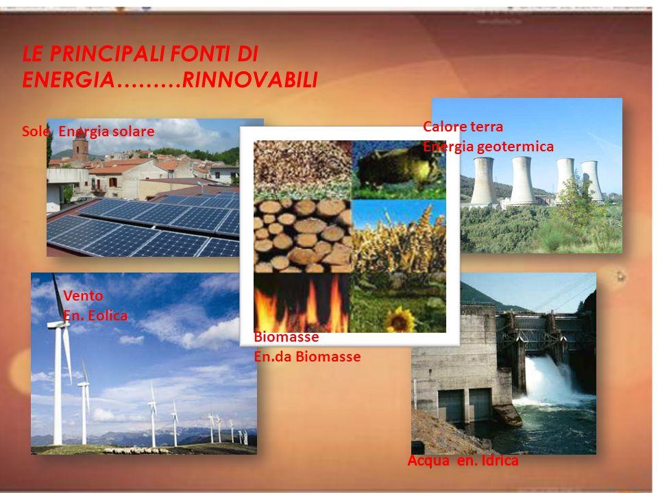 LE PRINCIPALI FONTI DI ENERGIA………RINNOVABILI Sole Energia solare Calore terra Energia geotermica Biomasse En.da Biomasse Vento En. Eolica