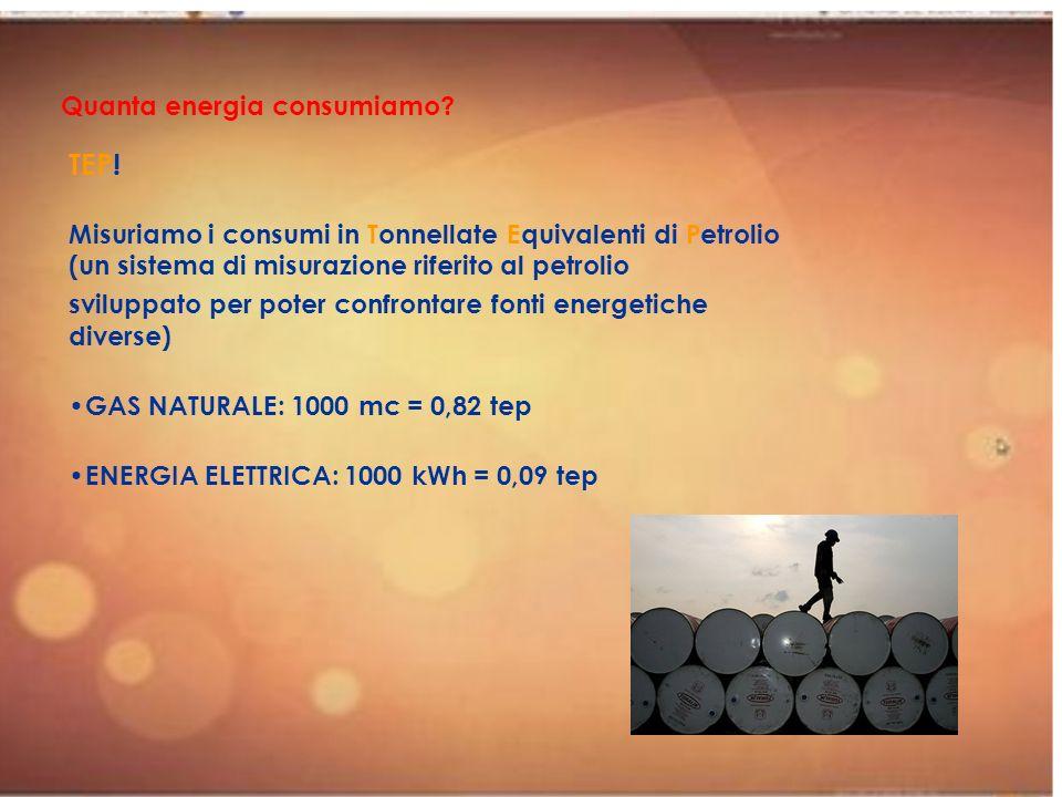 Quanta energia consumiamo? TEP! Misuriamo i consumi in Tonnellate Equivalenti di Petrolio (un sistema di misurazione riferito al petrolio sviluppato p