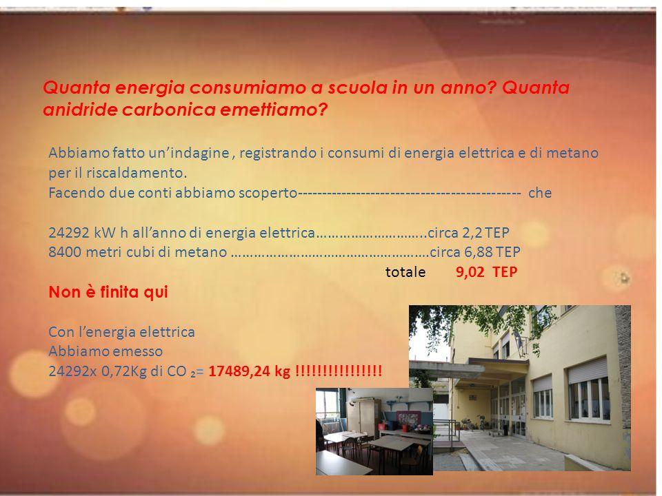 Quanta energia consumiamo a scuola in un anno? Quanta anidride carbonica emettiamo? Abbiamo fatto unindagine, registrando i consumi di energia elettri
