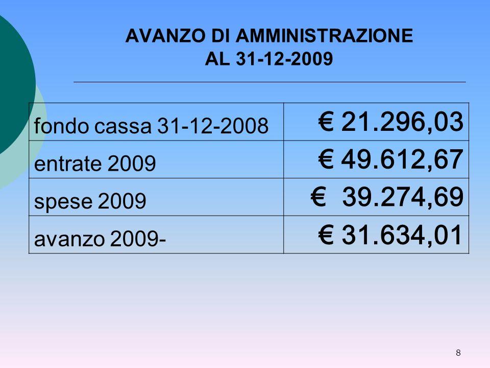 8 AVANZO DI AMMINISTRAZIONE AL 31-12-2009 fondo cassa 31-12-2008 21.296,03 entrate 2009 49.612,67 spese 2009 39.274,69 avanzo 2009- 31.634,01