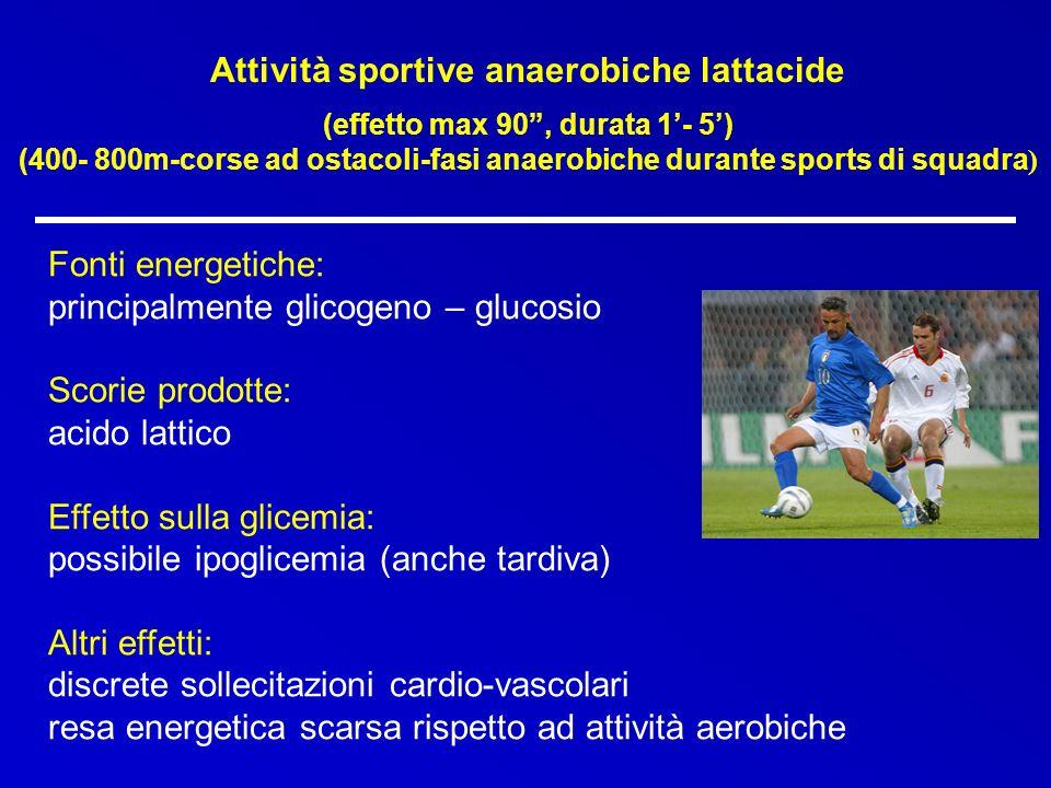 Attività sportive anaerobiche lattacide (effetto max 90, durata 1- 5) (400- 800m-corse ad ostacoli-fasi anaerobiche durante sports di squadra ) Fonti