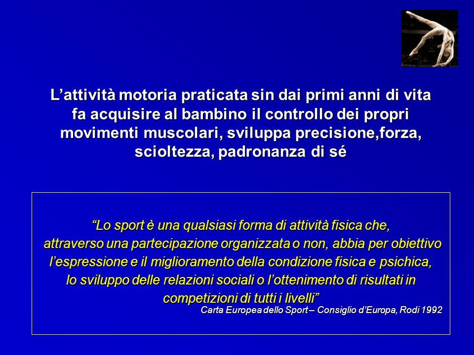 INDICATI CONSENTITI SCONSIGLIATI MARCIA JOGGING PATTINAGGIO CICLISMO NUOTO SCI (FONDO.