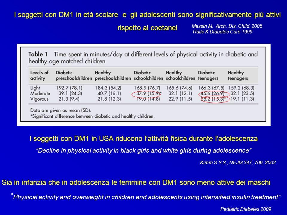 I soggetti con DM1 in età scolare e gli adolescenti sono significativamente più attivi rispetto ai coetanei Massin M. Arch. Dis. Child. 2005 Raile K.D