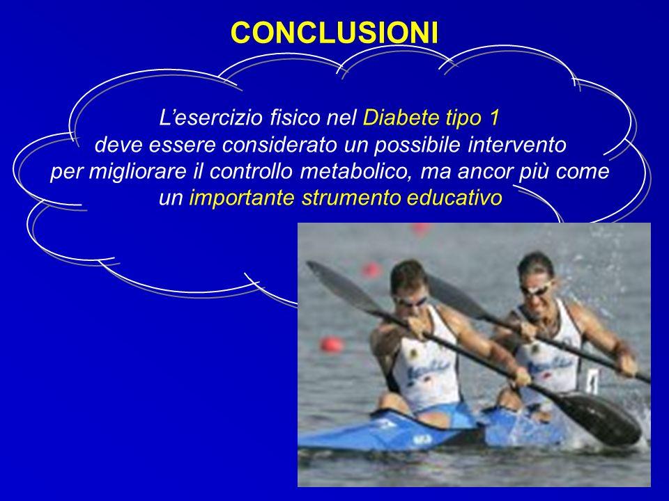 CONCLUSIONI Lesercizio fisico nel Diabete tipo 1 deve essere considerato un possibile intervento per migliorare il controllo metabolico, ma ancor più