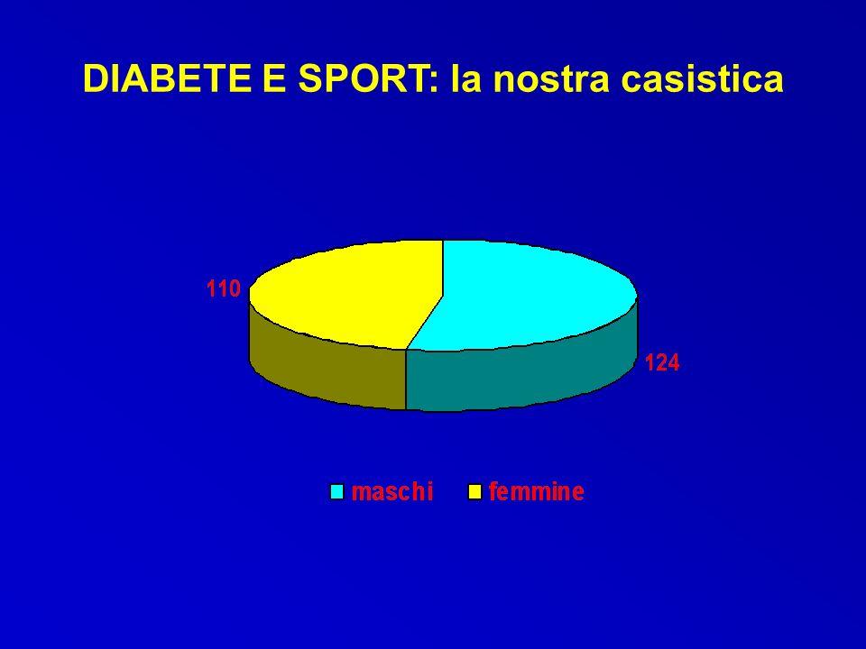 PREVENZIONE DIABETE TIPO 2 Migliora il controllo ponderale Migliora la composizione corporea: massa grassa (viscerale), massa magra Riduce il deposito adiposo addominale Riduce linsulino-resistenza (capillarizzazione/GLUT 4) BENEFICI DELLALLENAMENTO (2)