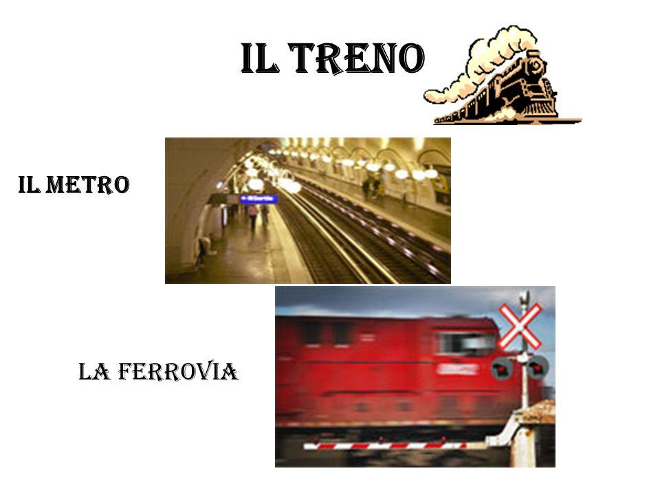 Il Treno Il metro La ferrovia