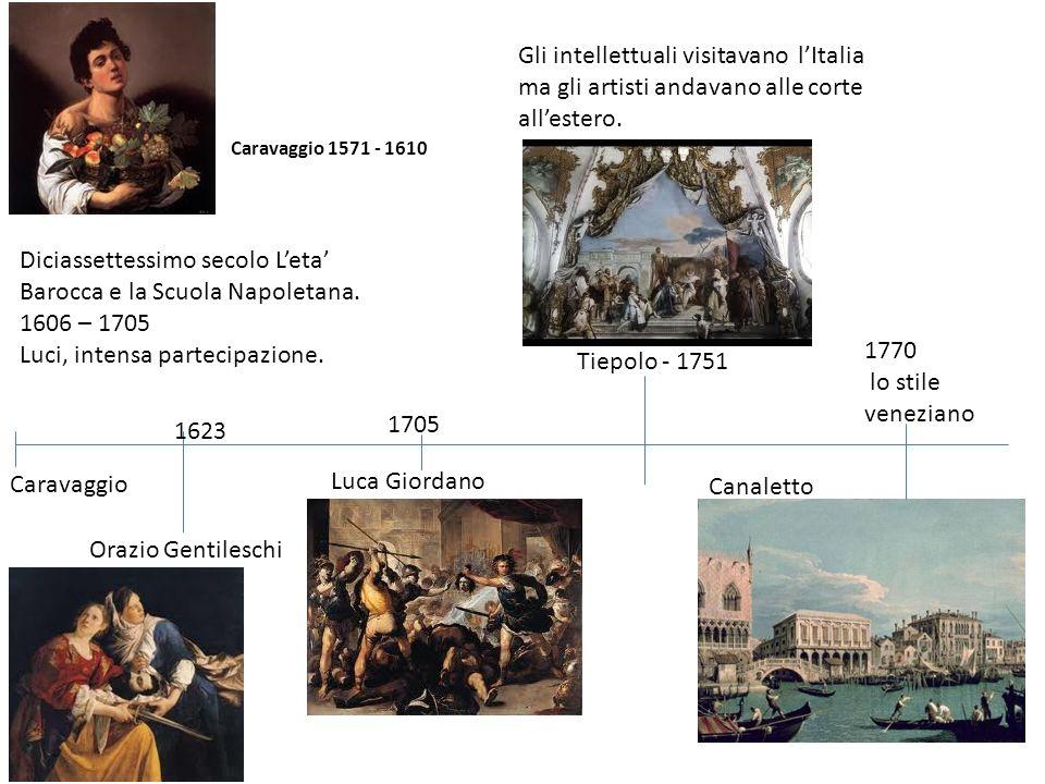 Caravaggio 1571 - 1610 Diciassettessimo secolo Leta Barocca e la Scuola Napoletana.