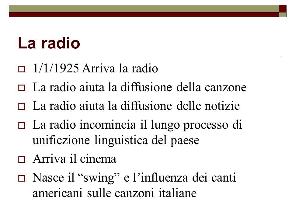 La radio 1/1/1925 Arriva la radio La radio aiuta la diffusione della canzone La radio aiuta la diffusione delle notizie La radio incomincia il lungo p