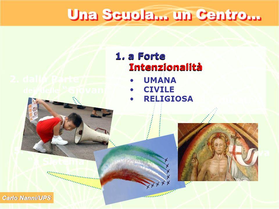 Carlo Nanni/UPS Una Scuola… un Centro… 3. Educativa 2. dalla Parte dei/delle Giovani UMANA CIVILE RELIGIOSA 5. Che Funziona a Sistema 4. Formativa 1.