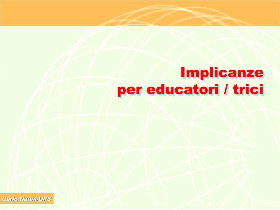 Carlo Nanni/UPS Implicanze per educatori / trici