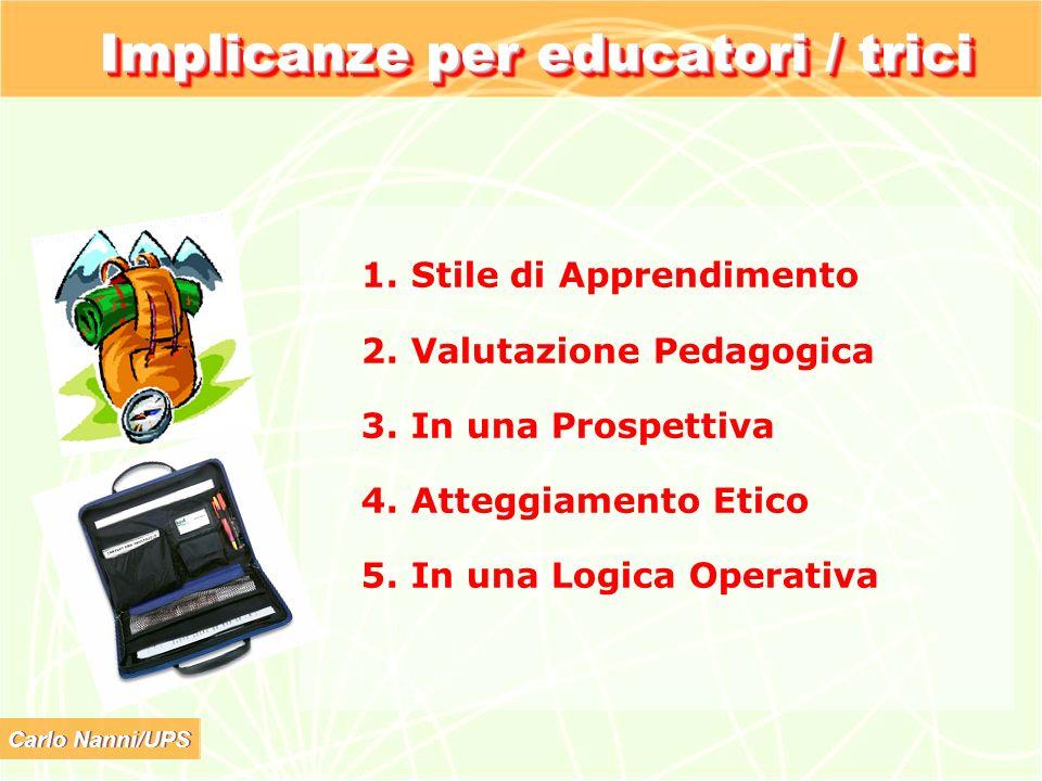 Carlo Nanni/UPS Implicanze per educatori / trici 1. Stile di Apprendimento 2. Valutazione Pedagogica 3. In una Prospettiva 4. Atteggiamento Etico 5. I