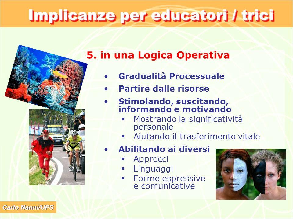 Carlo Nanni/UPS 5. in una Logica Operativa Gradualità Processuale Partire dalle risorse Stimolando, suscitando, informando e motivando Mostrando la si