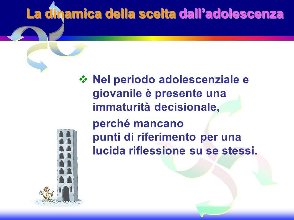 La dinamica della scelta dalladolescenza Nel periodo adolescenziale e giovanile è presente una immaturità decisionale, perché mancano punti di riferim