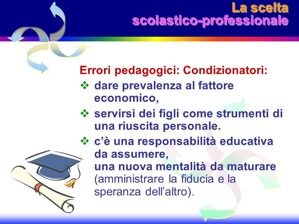 La scelta scolastico-professionale Errori pedagogici: Condizionatori: dare prevalenza al fattore economico, servirsi dei figli come strumenti di una r