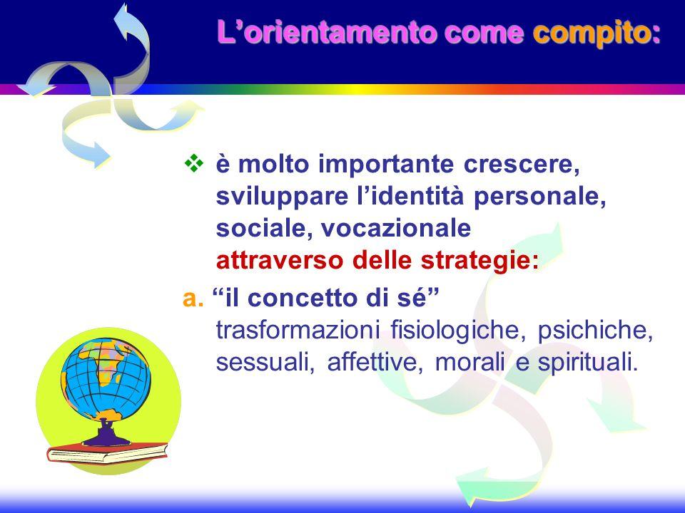 Lorientamento come compito: è molto importante crescere, sviluppare lidentità personale, sociale, vocazionale attraverso delle strategie: a. il concet