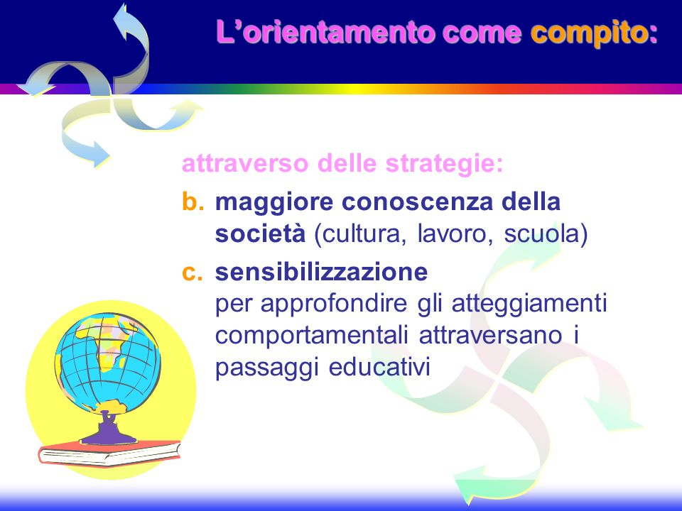 Lorientamento come compito: attraverso delle strategie: b. maggiore conoscenza della società (cultura, lavoro, scuola) c. sensibilizzazione per approf