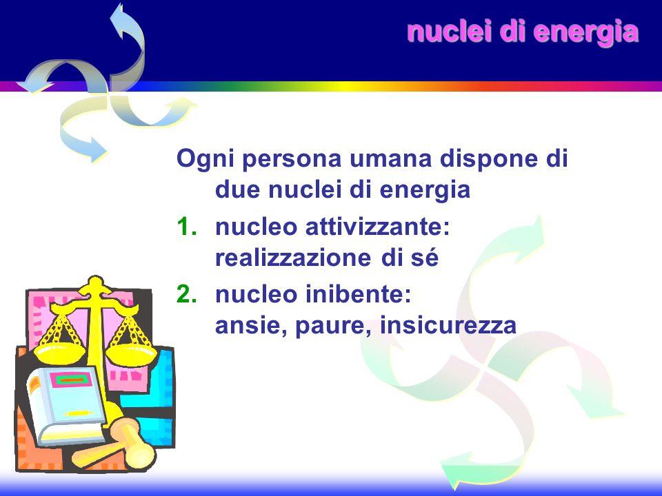 nuclei di energia Ogni persona umana dispone di due nuclei di energia nucleo attivizzante: realizzazione di sé nucleo inibente: ansie, paure, insicure