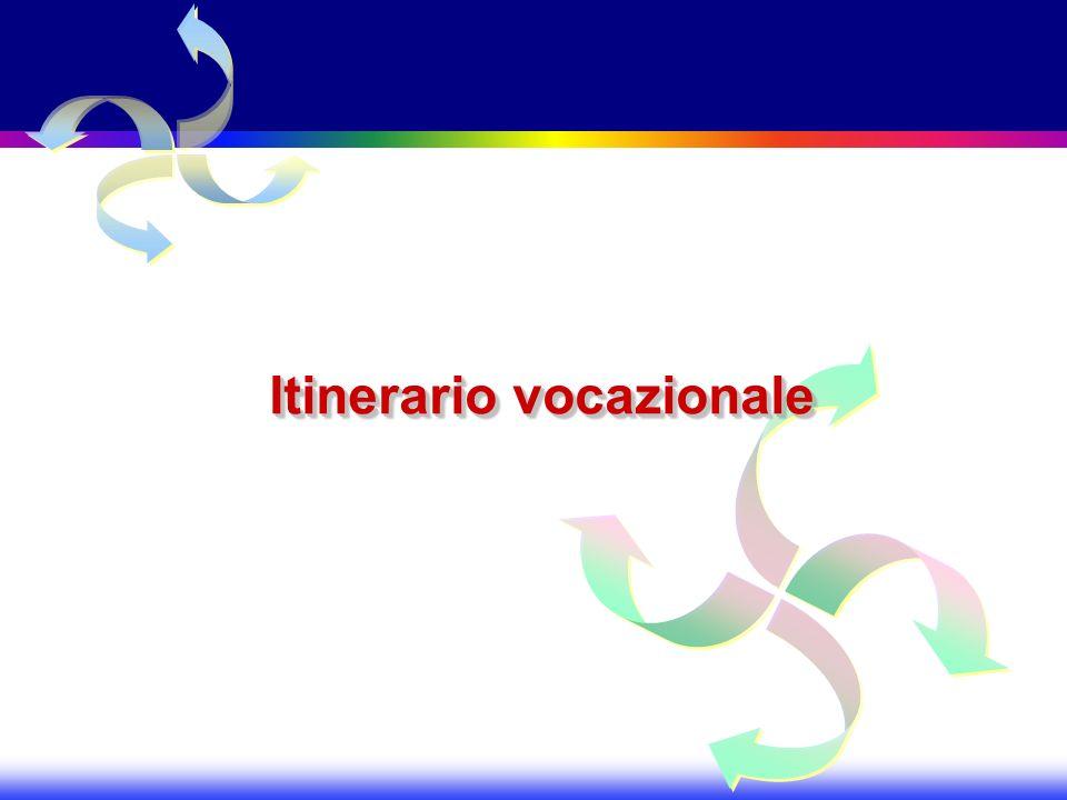 Itinerario vocazionale