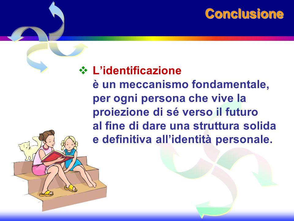 ConclusioneConclusione Lidentificazione è un meccanismo fondamentale, per ogni persona che vive la proiezione di sé verso il futuro al fine di dare un