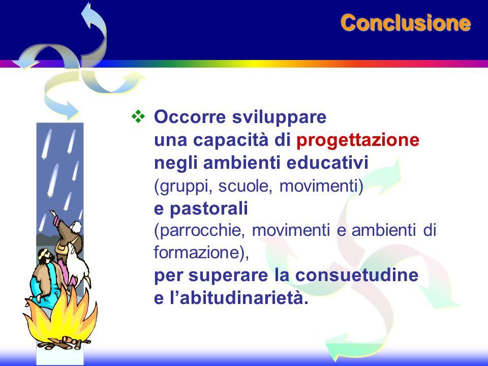 ConclusioneConclusione Occorre sviluppare una capacità di progettazione negli ambienti educativi (gruppi, scuole, movimenti) e pastorali (parrocchie,