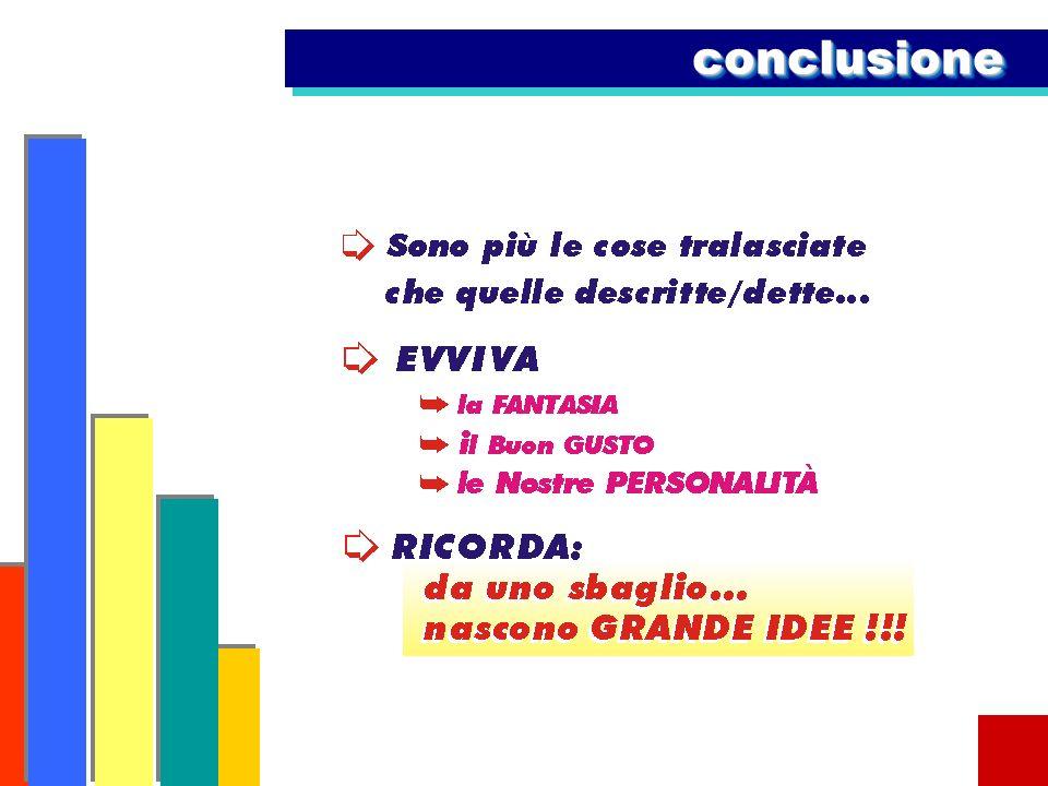conclusioneconclusione