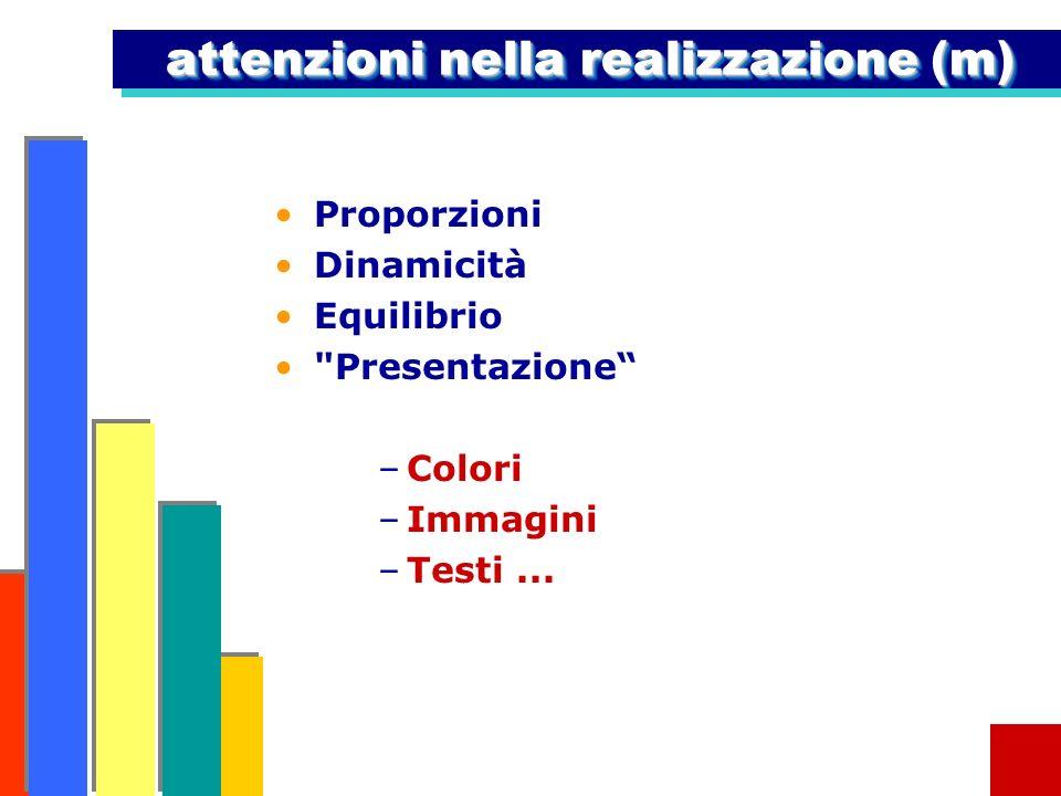 attenzioni nella realizzazione (m) Proporzioni Dinamicità Equilibrio Presentazione –Colori –Immagini –Testi...