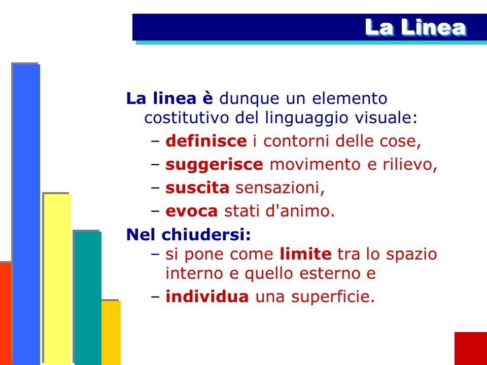 La Linea La linea è dunque un elemento costitutivo del linguaggio visuale: –definisce i contorni delle cose, –suggerisce movimento e rilievo, –suscita