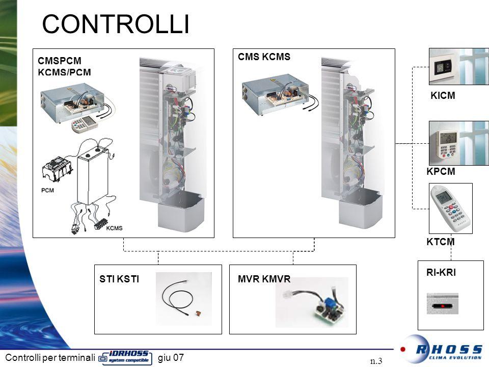 Controlli per terminali giu 07 n.3 CMS KCMS CMSPCM KCMS/PCM STI KSTIMVR KMVR RI-KRI CONTROLLI KPCM KTCM KICM