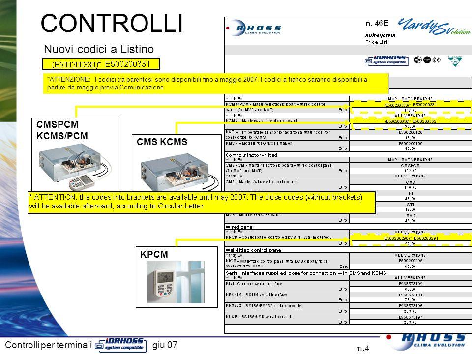 Controlli per terminali giu 07 n.4 CMSPCM KCMS/PCM KPCM CMS KCMS Nuovi codici a Listino CONTROLLI *ATTENZIONE: I codici tra parentesi sono disponibili fino a maggio 2007.