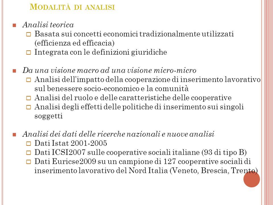 M ODALITÀ DI ANALISI Analisi teorica Basata sui concetti economici tradizionalmente utilizzati (efficienza ed efficacia) Integrata con le definizioni