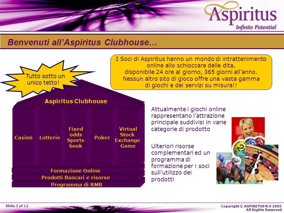 Copyright © ASPIRITUS N.V 2005 All Rights Reserved Slide 3 of 12 Benvenuti allAspiritus Clubhouse… Attualmente i giochi online rappresentano lattrazio