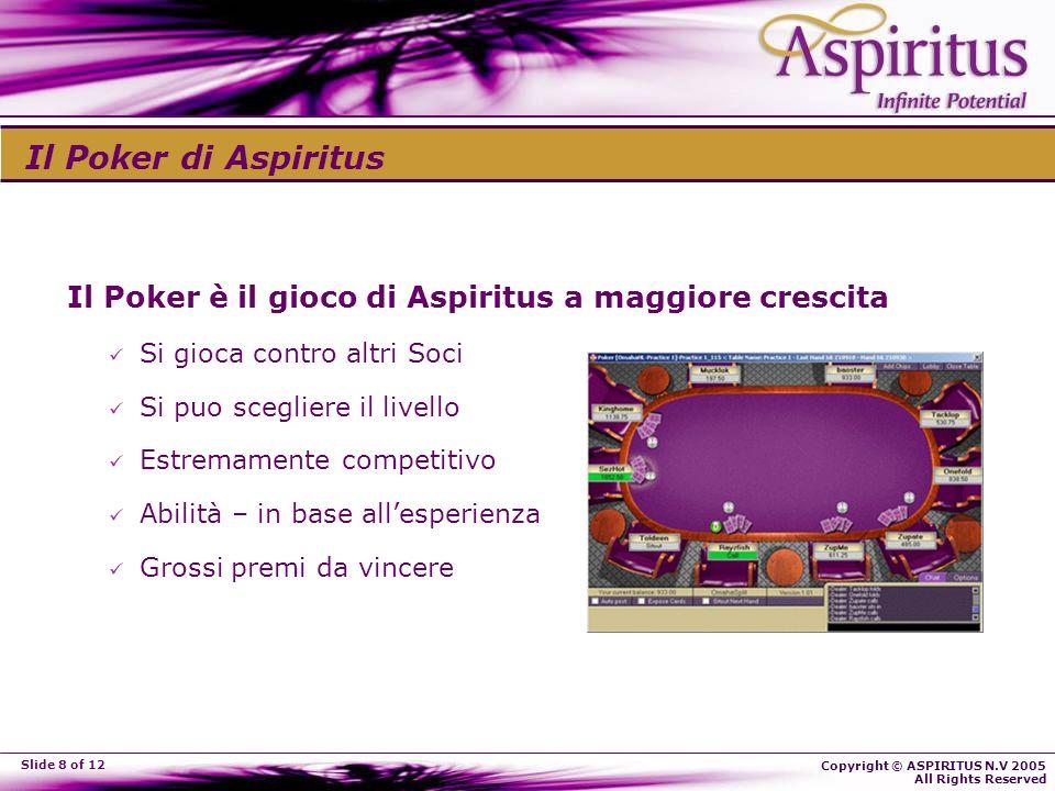 Copyright © ASPIRITUS N.V 2005 All Rights Reserved Slide 8 of 12 Il Poker di Aspiritus Il Poker è il gioco di Aspiritus a maggiore crescita Si gioca contro altri Soci Si puo scegliere il livello Estremamente competitivo Abilità – in base allesperienza Grossi premi da vincere