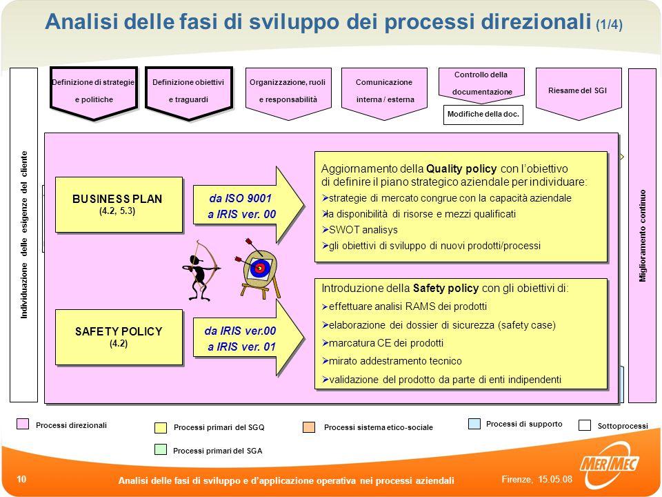 Firenze, 15.05.08 Analisi delle fasi di sviluppo e dapplicazione operativa nei processi aziendali 10 Analisi di fattibilità Elaborazione offerte Riesa
