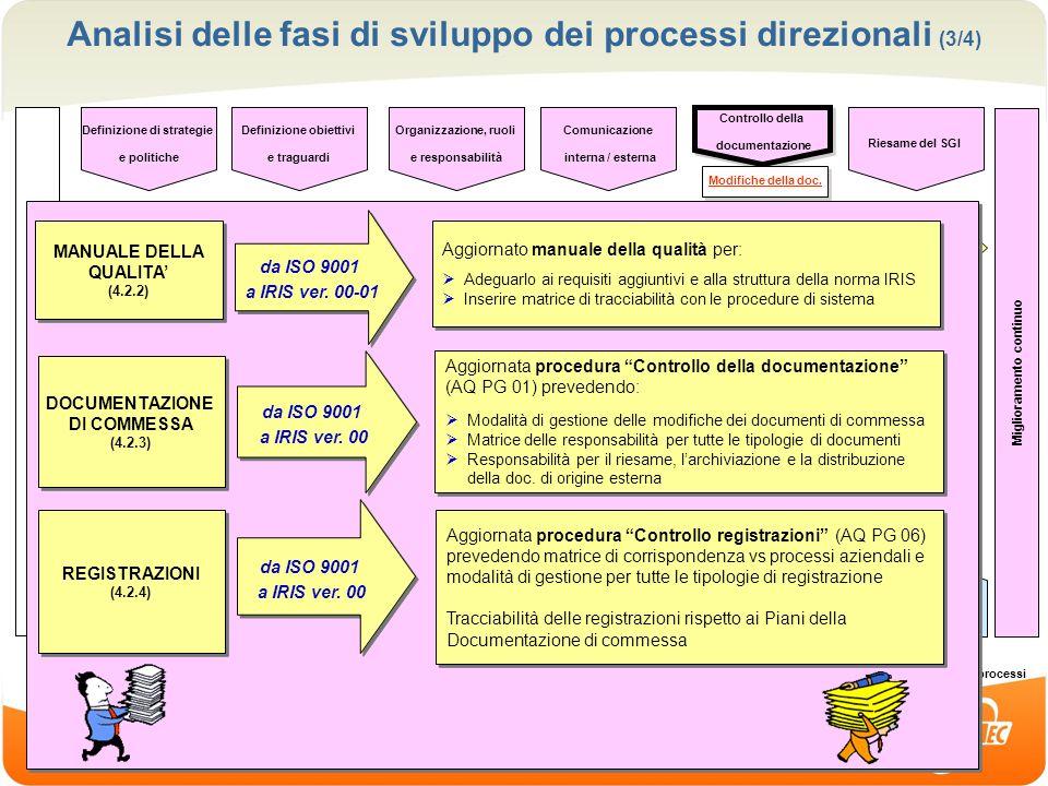 Firenze, 15.05.08 Analisi delle fasi di sviluppo e dapplicazione operativa nei processi aziendali 12 Analisi di fattibilità Elaborazione offerte Riesa