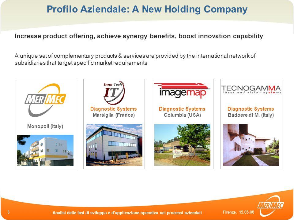 Firenze, 15.05.08 Analisi delle fasi di sviluppo e dapplicazione operativa nei processi aziendali 3 Profilo Aziendale: A New Holding Company Increase