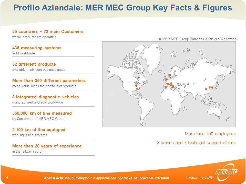 Firenze, 15.05.08 Analisi delle fasi di sviluppo e dapplicazione operativa nei processi aziendali 4 Profilo Aziendale: MER MEC Group Key Facts & Figur