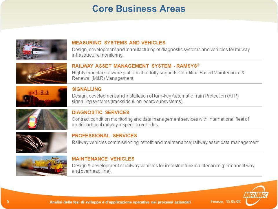 Firenze, 15.05.08 Analisi delle fasi di sviluppo e dapplicazione operativa nei processi aziendali 5 Core Business Areas MAINTENANCE VEHICLES Design &