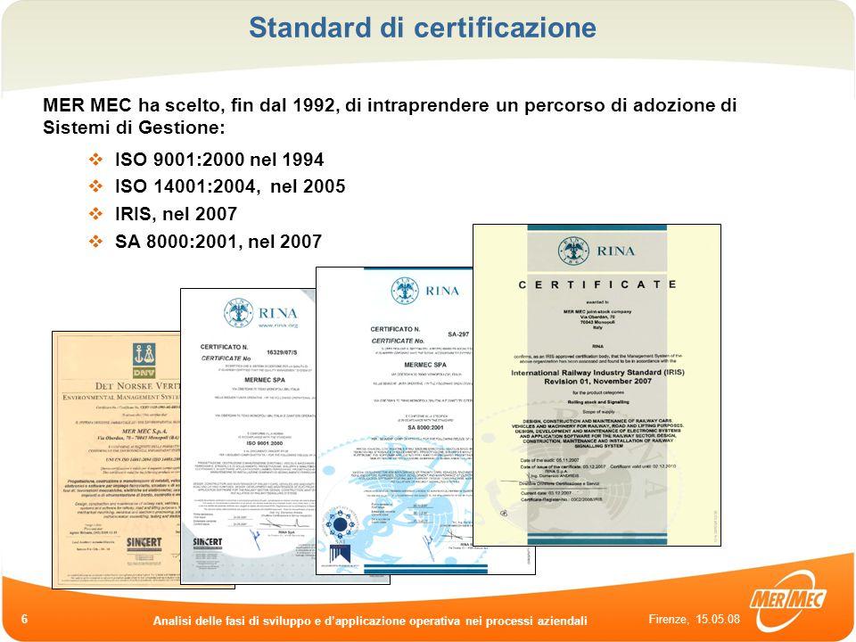 Firenze, 15.05.08 Analisi delle fasi di sviluppo e dapplicazione operativa nei processi aziendali 17 Analisi delle fasi di sviluppo dei processi primari (3/5) COMMERCIALE COMMISSIONING PRODUZIONE APPROVVIGION.