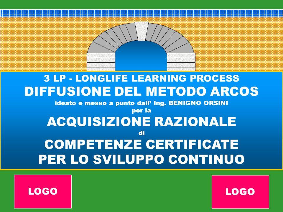 1 3 LP - LONGLIFE LEARNING PROCESS DIFFUSIONE DEL METODO ARCOS ideato e messo a punto dall Ing.