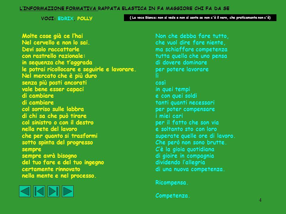3 LINFORMAZIONE FORMATIVA RAPPATA ELASTICA IN FA MAGGIORE CHI FA DA SE ( La voce Bianca: non si vede e non si sente se non c è il nero, che praticamente non c è) VOCI: EDRIX, POLLY Io non voglio aspettare che mi venga insegnato ciò che posso imparare.