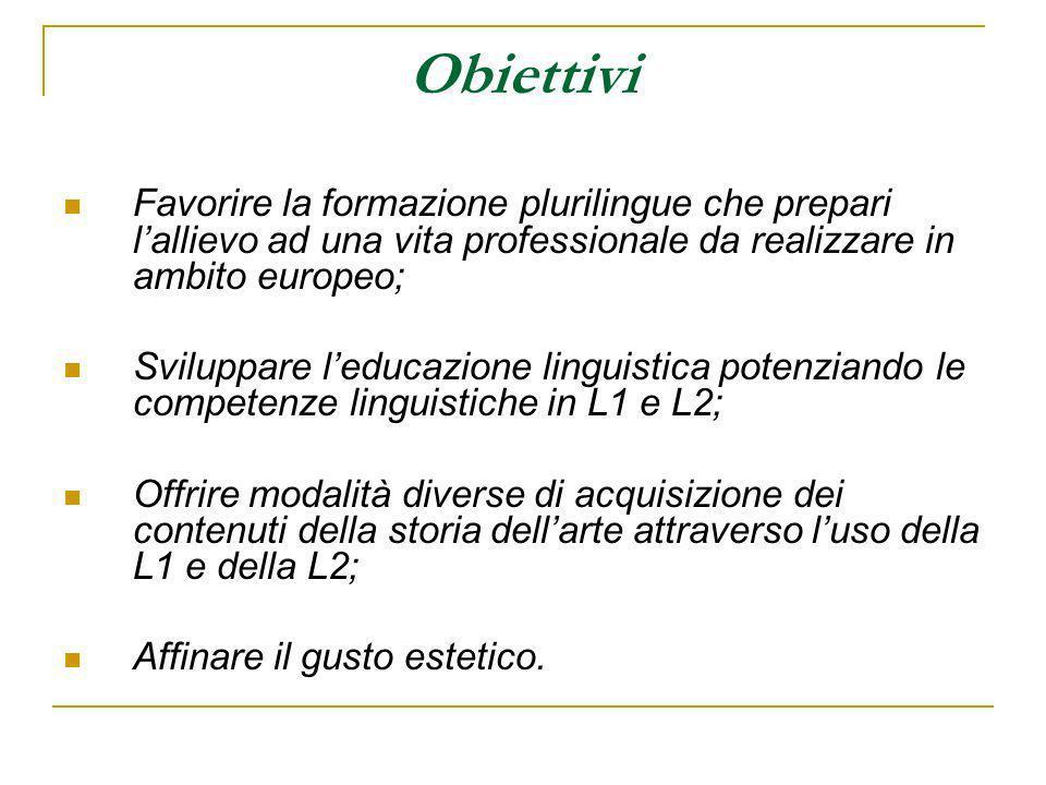 Obiettivi Favorire la formazione plurilingue che prepari lallievo ad una vita professionale da realizzare in ambito europeo; Sviluppare leducazione li