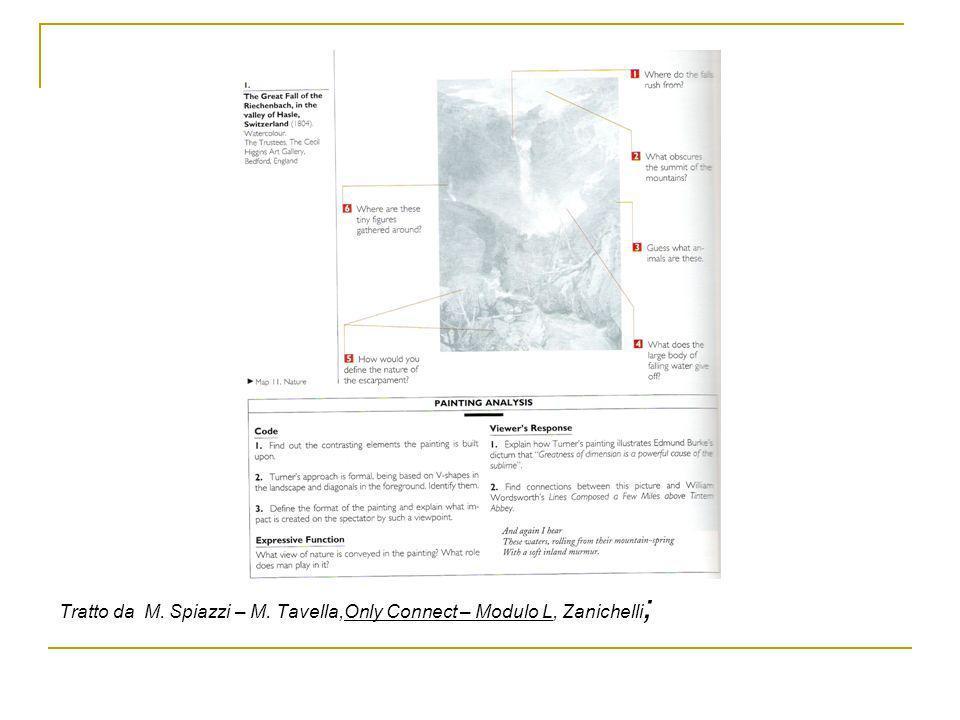 Tratto da M. Spiazzi – M. Tavella,Only Connect – Modulo L, Zanichelli ;