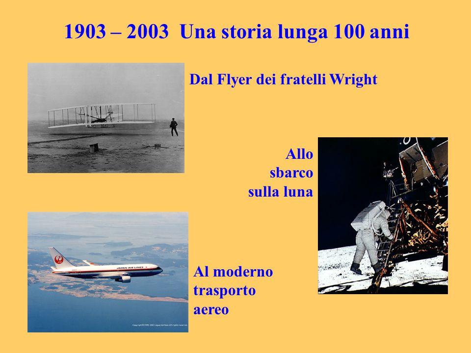 1903 – 2003 Una storia lunga 100 anni Dal Flyer dei fratelli Wright Allo sbarco sulla luna Al moderno trasporto aereo