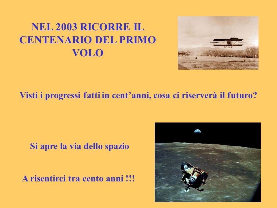 NEL 2003 RICORRE IL CENTENARIO DEL PRIMO VOLO Visti i progressi fatti in centanni, cosa ci riserverà il futuro? Si apre la via dello spazio A risentir