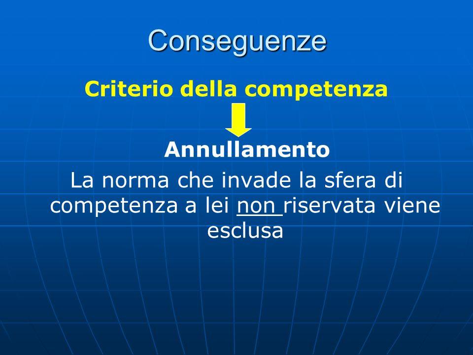 Conseguenze Criterio della competenza Annullamento La norma che invade la sfera di competenza a lei non riservata viene esclusa